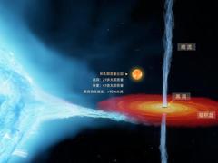 霍金确实是输了!中外科学家精细测量了人类发现的首颗黑洞
