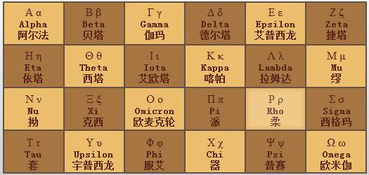 冷知识:希腊字母的地道发音原来是这样
