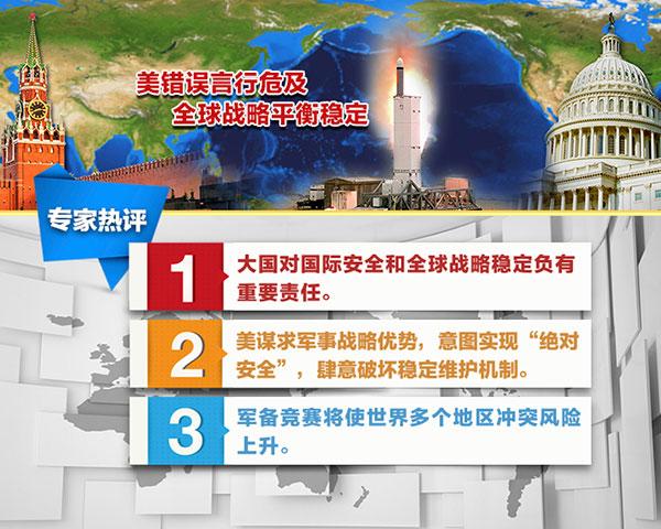《环球视线》专家热评——苏晓晖:美谋求钱柜777国际Ca888亚洲城战略优势 肆意破坏稳定维护机制
