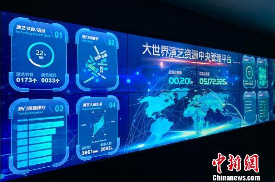 上海大世界演艺资源交易平台正式启动