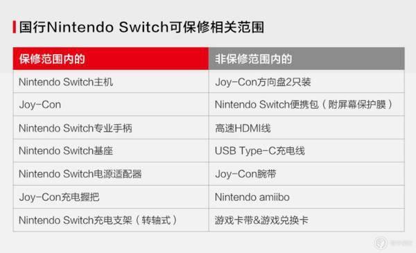购买国行Switch前,你需要知道的这些事