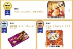 """2019年日本便利店零食大赏榜单发布,""""大人的零食""""风行"""
