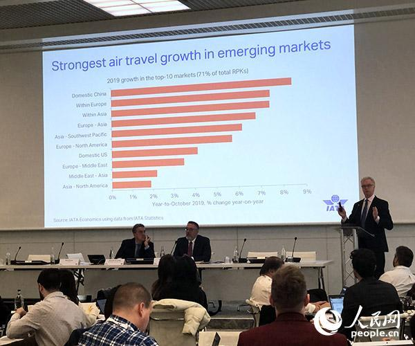 国际航协:中国国内航空客运市场增速领跑全球