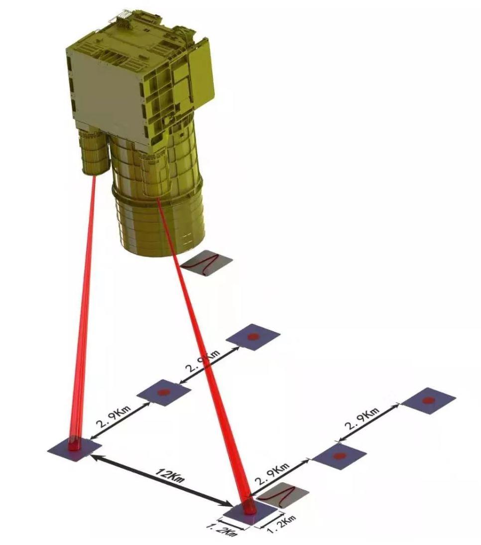 """高分七号卫星拍出地球高清3D大片,上海为它贡献了一只""""千里眼"""""""