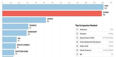 印度裔CEO占领跨国企业?这预示着印度经济将超越中国吗?