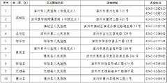 滨州市确认1例输入性新型冠状病毒感染的肺炎确诊病例