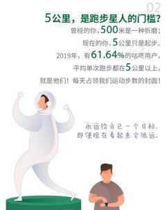 "OPPO Watch、京东、咕咚联合调查:搜寻""跑步星人""的自律武器"